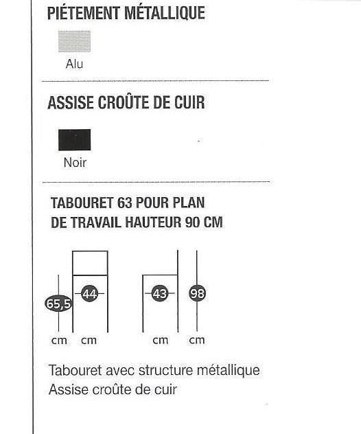 Hauteur plan snack latest une zone polyvalente timbre for Hauteur plan snack